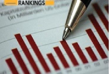 سهمیه ept دانشگاههای برتر قارههای مختلف در رتبهبندی QS معرفی شدند ...