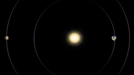 اخبارعلمی ,خبرهای علمی  ,تقارن مریخ و خورشید