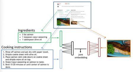 اخبارعلمی ,خبرهای علمی,هوش مصنوعی