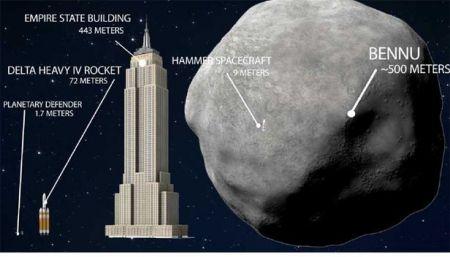 اخبار,اخبار علمی, برخورد سیارکها به زمین
