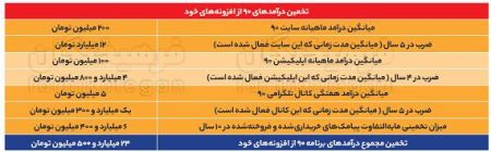 اخبار,اخبارفرهنگی وهنری,عادل فردوسی پور