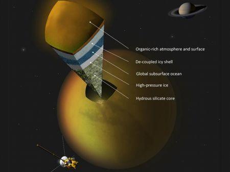 اخبار علمی ,خبرهای علمی,قمر زحل