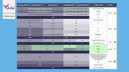 درصد جریمه کنسلی بلیط هواپیما,کنسلی بلیط هواپیما