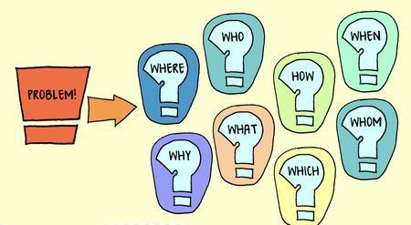مهارت حل مسئله , مهارت حل مسئله چیست , رابطه مهارت حل مسئله