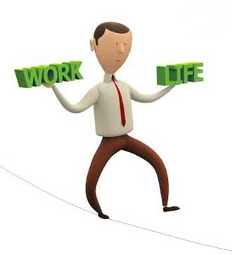 شغل مناسب,مشکل بیکاری ,تغییر شغل