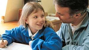 پدر و مادر الگوی فرزندان,الگوی فرزندان,الگوبرداری فرزندان