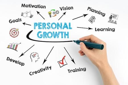 رشد فردی در کسب و کار, رشد فردی, تاثیرات رشد فردی