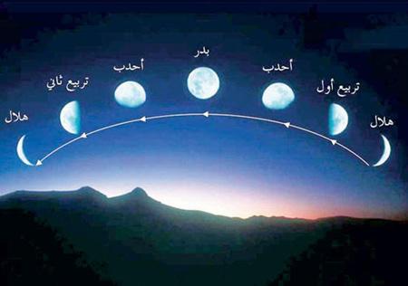 دیدن هلال رمضان,هلال ماه,هلال رمضان