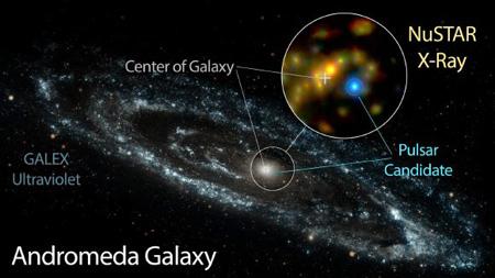 اجزا تشکیل دهنده کهکشان آندرومدا, زیباییهای کهکشان آندرومدا