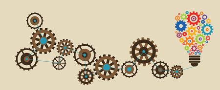 روند رشد تکنولوژی,نوآوری و ابداعات