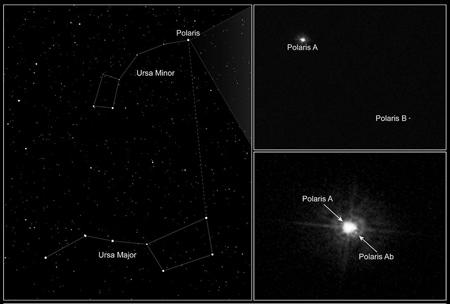 آشنایی با مشهورترین ستارگان آسمان, شناخت مشهورترین ستارگان