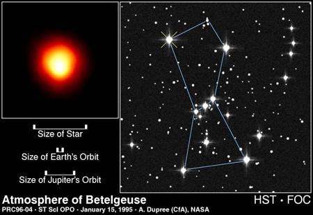 شناخت مشهورترین ستارگان, معرفی ستارگان