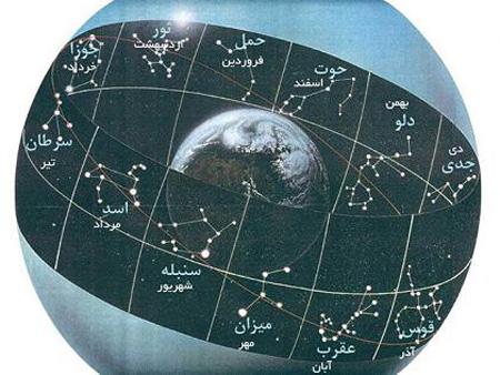 آشنایی با دایرهالبروج,دایره البروج چیست