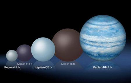 کشف بزرگترین سیاره,کشفیات علم نجوم