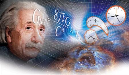 شناخت نظریه های انیشتین,نظریه انیشتین