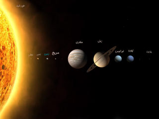 اگر جاي سيارات در منظومه شمسی عوض شود چه اتفاقی مي افتد؟