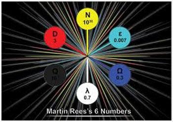 عدد اپسیلون,عدد N,عدد امگا