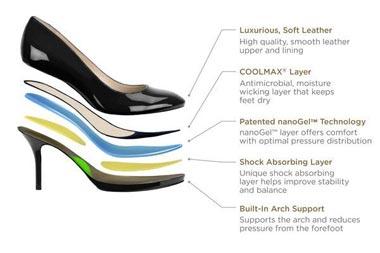 کفش,کفش ضد درد,کفه کفش ضد درد