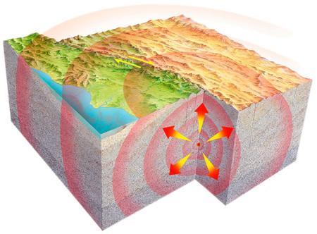 علت زلزله,علت بوجود آمدن زلزله