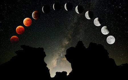 درباره ماه گرفتگی,رخداد ماه گرفتگی