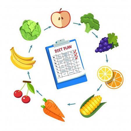 بهترین برنامه غذایی بدنسازی, برنامه غذایی بدنسازی برای چاقی, برنامه غذایی بدنسازی برای بانوان