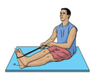 پیچخوردگی مچ پا,ورزش برای تقویت مچ پا,حرکات ورزشی برای تقویت مچ پا