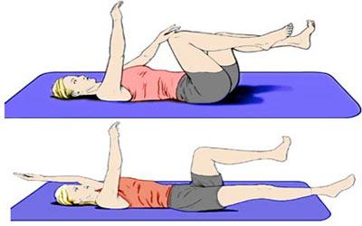کمر درد,درمان کمر درد,ورزش برای درمان کمر درد