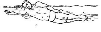 شنا,شنای پهلو,آموزش شنای پهلو