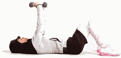 بدنسازی, تقویت عضلات بالاتنه,کار با دمبل