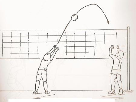 آموزش والیبال,آموزش پاس دادن در والیبال,آموزش پنجه در والیبال