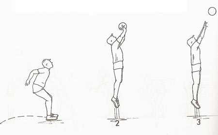 آموزش والیبال,آموزش پاس دادن در والیبال,تمرینات پاس در والیبال