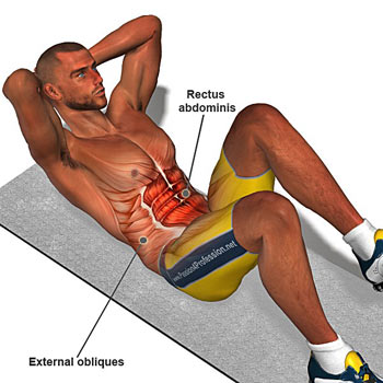 تقویت عضلات شکم,تمرینات مخصوص شکم,سفت کردن شکم