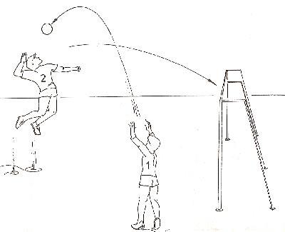 والیبال,آموزش والیبال,آموزش دفاع در والیبال