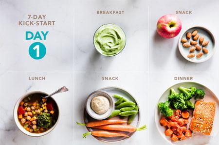 رژیم غذایی برای کاهش وزن در یک هفته
