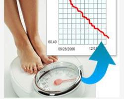 کلید کاهش وزن