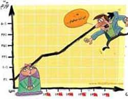 ازدواج امروز,آسیبهای ازدواج,افزایش سن ازدواج