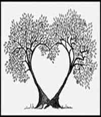 فصل ازدواج ,قبل از ازدواج,دوران خواستگاری